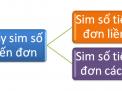 Cách chọn sim số tiến 3 Viettel ưng ý giá rẻ