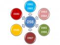 Sim kép 2 Viettel với đầu số cổ 098